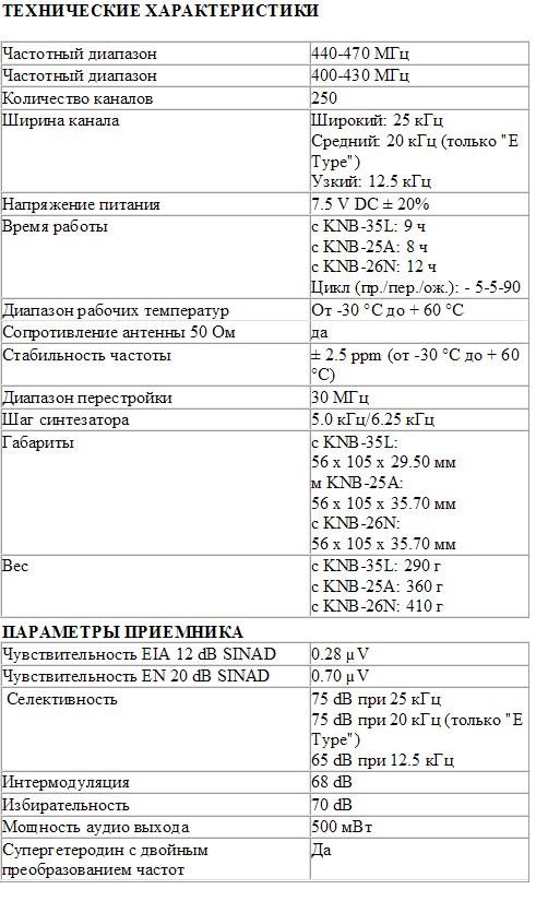 TK-3140 - Conventional, LTR